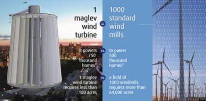 Maglev turbine