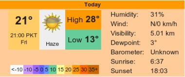 Islamabad temperature